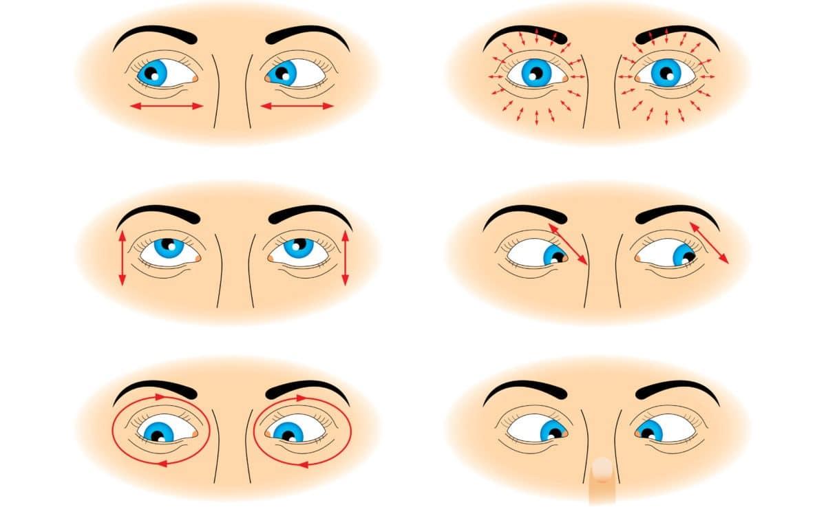 Strange Vision Therapy Exercises Icare Vision Center Download Free Architecture Designs Scobabritishbridgeorg
